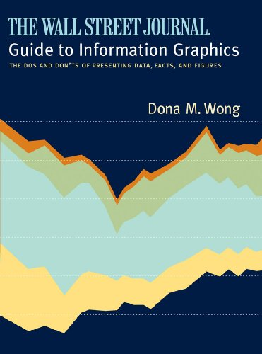 The Wall Street Journal Guide to Information Graphics: The Dos and Don'ts of Presenting Data Facts and Figures