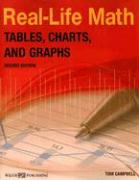 Tables, Charts, and Graphs