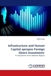 Infrastructure and Human Capital apropos Foreign Direct Investment: - Edlira Kruja